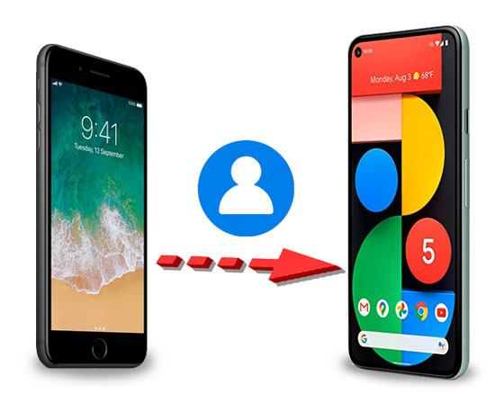 transfer contacts from iphone to pixel