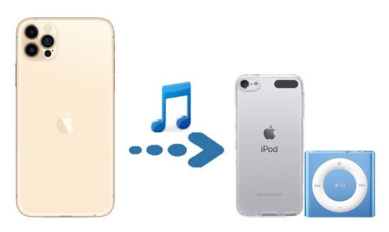 how to transfer music from iphone to ipod