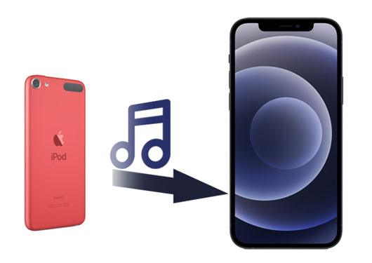 how to transfer music from ipod to iphone