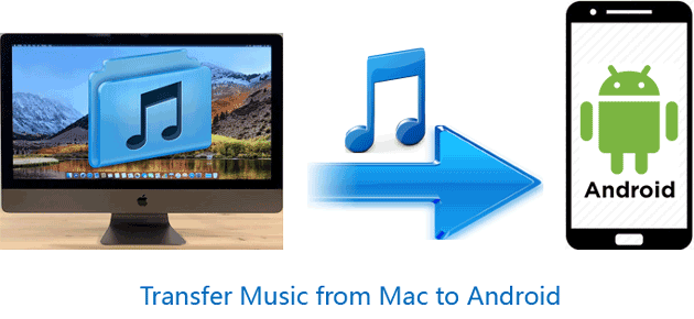 transfer music from mac to android