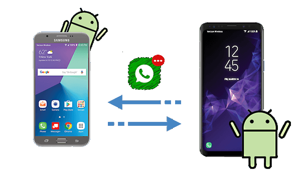 Transfer WhatsApp Messages from Android to Android [3 Ways]